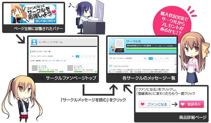 サークルファンページ紹介画像
