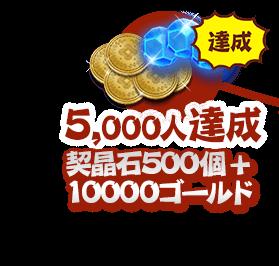 5000人達成:契晶石500個 + 10000ゴールド