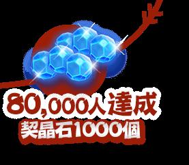 100000人達成 契晶石1000個