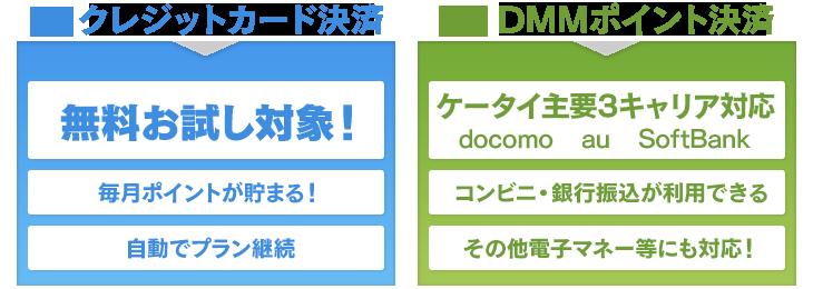 クレジットカード決済 DMMポイント決済